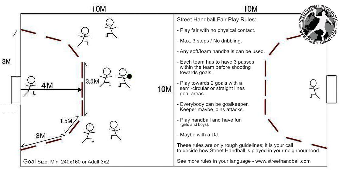 Handballregeln Kinder